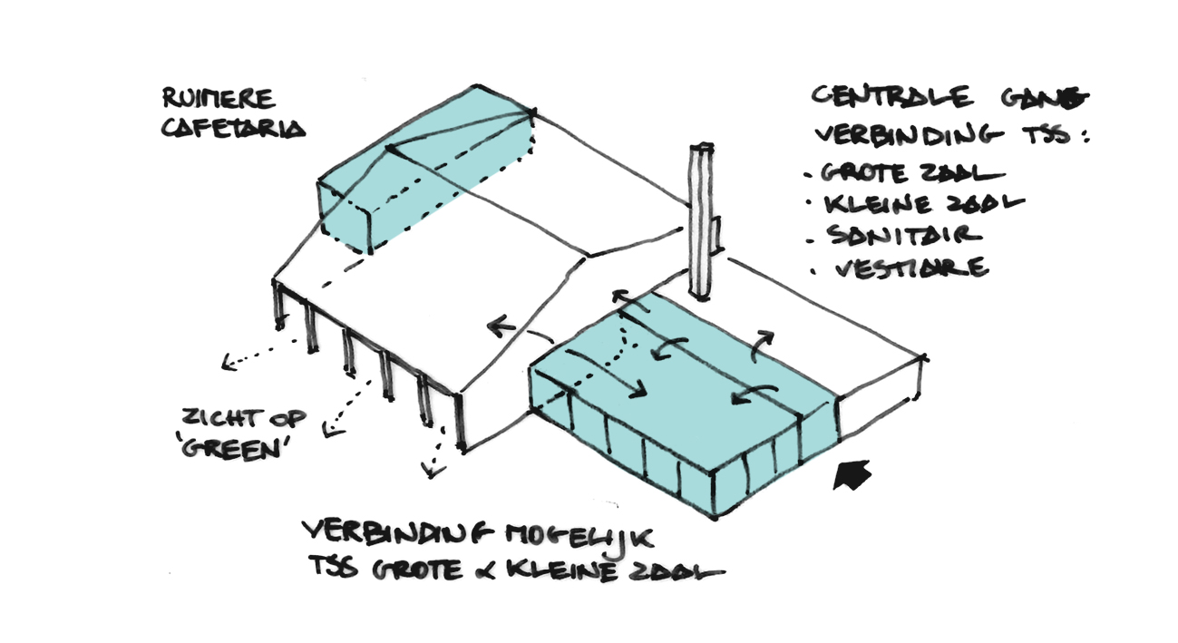 BCQ architecten - Site Oosthove - Wervik schema 03